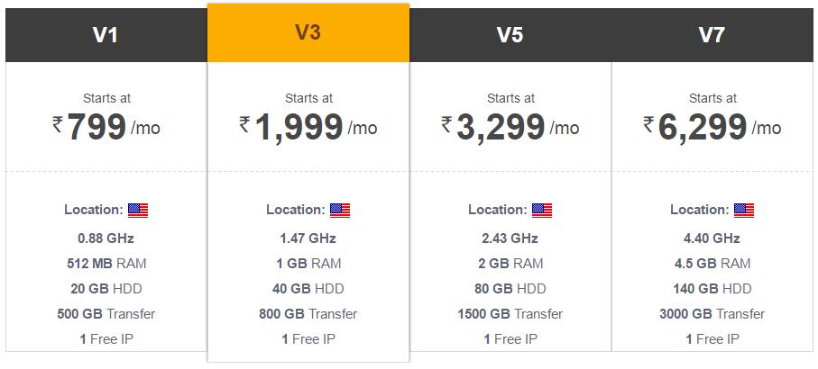 Bigrock Best VPS Web Hosting in India