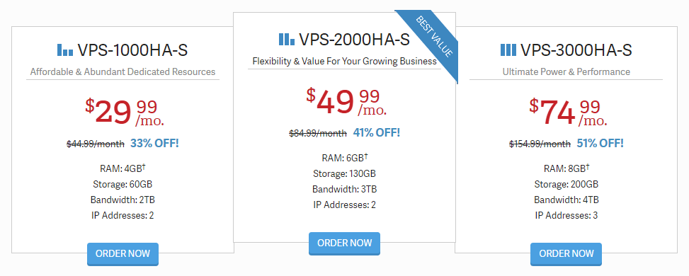 Inmotion Hosting VPS Hosting Plans and Price