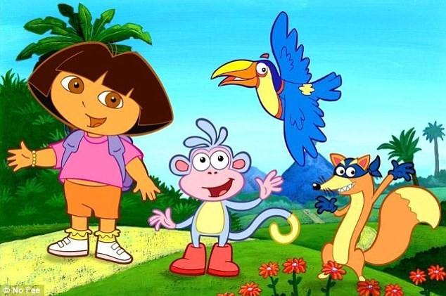 dora the explorer top 10 popular cartoon characters of the world