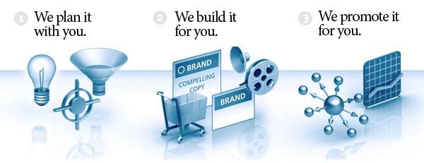 top web development company in Bangalore, best web development company in bangalore, trusted web development company in bangalore, web development company in bangalore